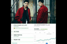 SM Entertainment shares soared because of TVXQ's album. (source: NAVER)