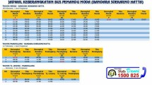Schedule Departure Bus Pemantang Moda from Soekarno Hatta Airport Towards Pandeglang