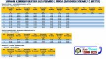 Schedule Departure Bus Pemantang Moda from Soekarno Hatta Airport Towards Pandeglang